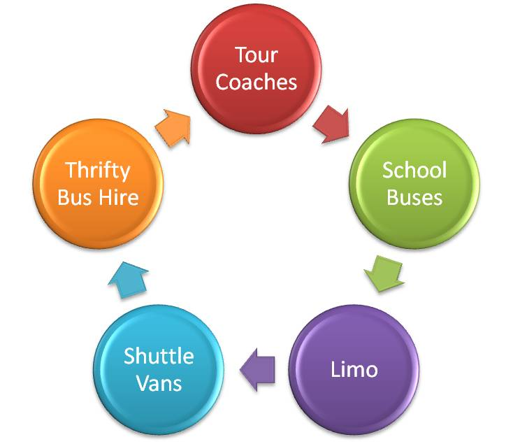 coach company business plan Business coaching jobs we are a new modular home company looking to create a document a good way to think of this is a mix between a business plan and a real.